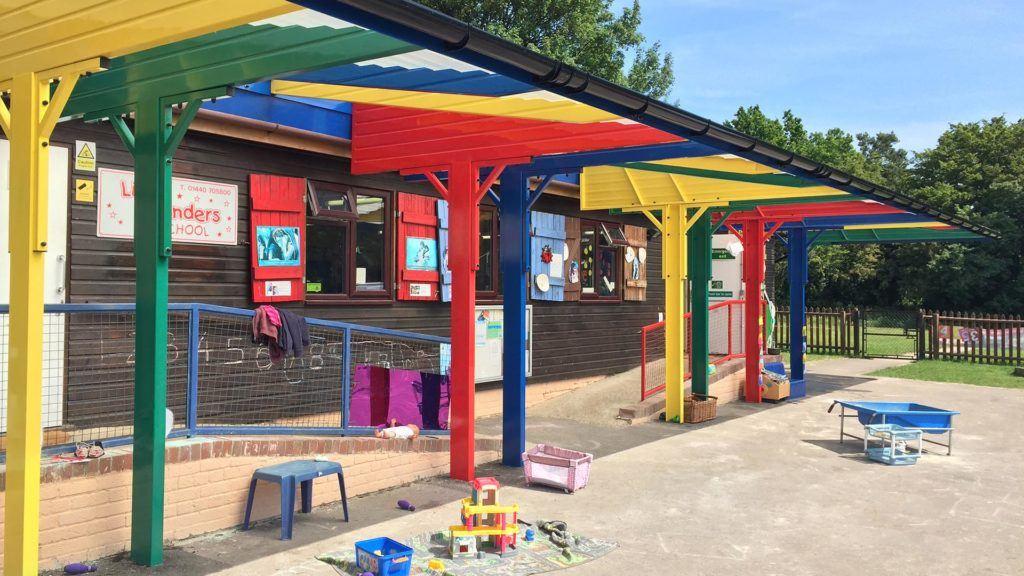 playground canopies